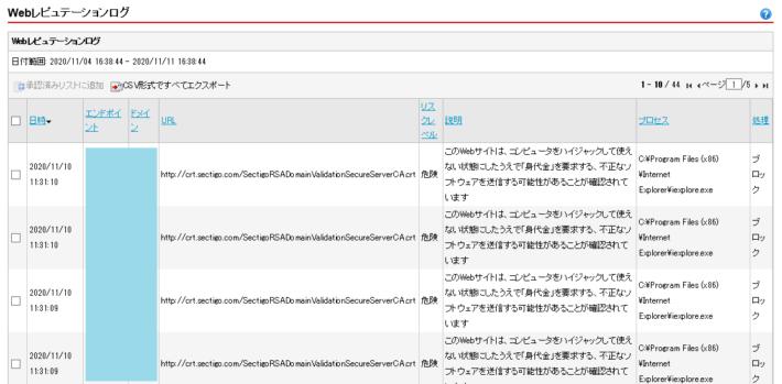 Webレピュテーションのログ